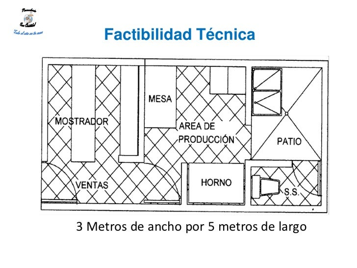 Factibilidad Técnica3 Metros de ancho por 5 metros de largo