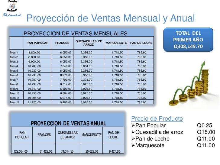 Proyección de Ventas Mensual y Anual         PROYECCION DE VENTAS MENSUALES                                               ...