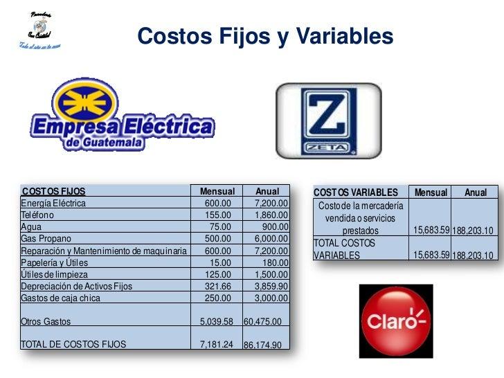 Costos Fijos y VariablesCOSTOS FIJOS                               Mensual      Anual      COSTOS VARIABLES        Mensual...