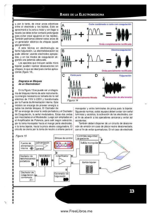 Proyecto para electromedicina