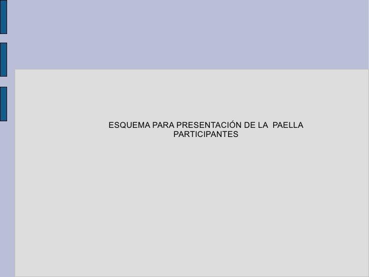 ESQUEMA PARA PRESENTACIÓN DE LA  PAELLA PARTICIPANTES