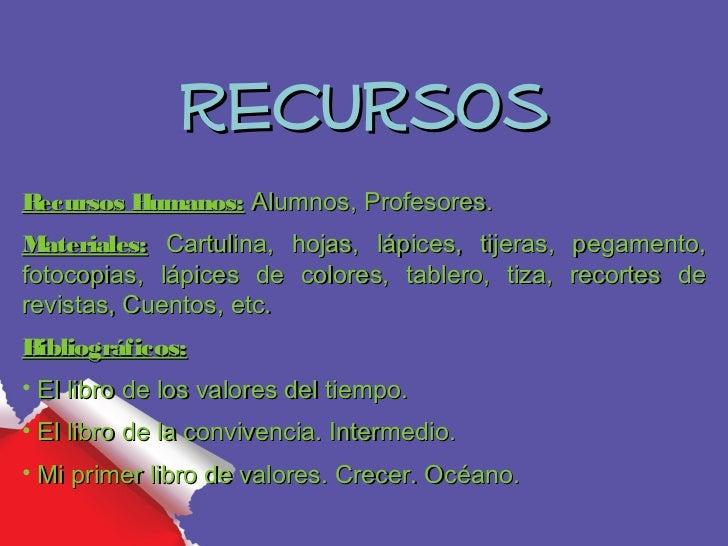 RecursosRecursos Humanos: Alumnos, Profesores.Materiales: Cartulina, hojas, lápices, tijeras, pegamento,fotocopias, lápice...