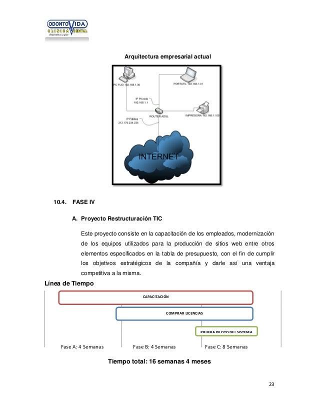 Arquitectura empresarial actual  10.4.  FASE IV A. Proyecto Restructuración TIC Este proyecto consiste en la capacitación ...