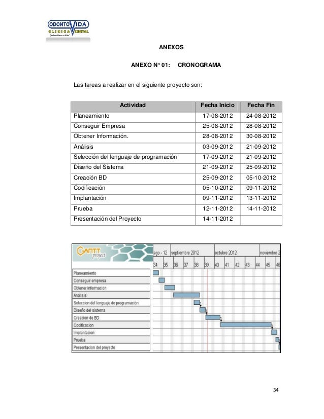 ANEXOS ANEXO N° 01:  CRONOGRAMA  Las tareas a realizar en el siguiente proyecto son:  Actividad  Fecha Inicio  Fecha Fin  ...