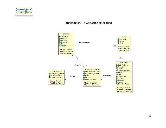 ANEXO N° 03:  DIAGRAMAS DE CLASES  41