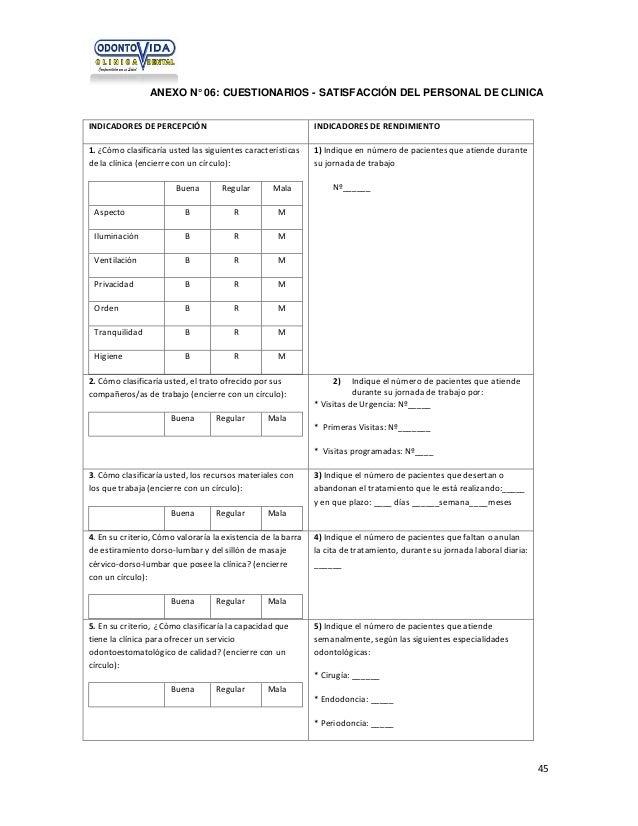 ANEXO N° 06: CUESTIONARIOS - SATISFACCIÓN DEL PERSONAL DE CLINICA INDICADORES DE PERCEPCIÓN  INDICADORES DE RENDIMIENTO  1...