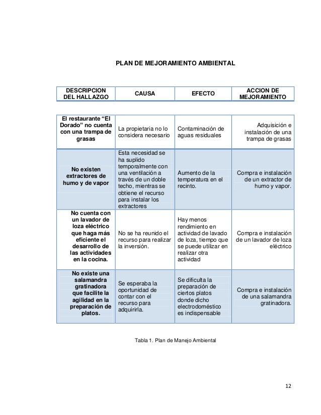 Manejo de restaurantes pdf herunterladen for Proyecto restaurante pdf