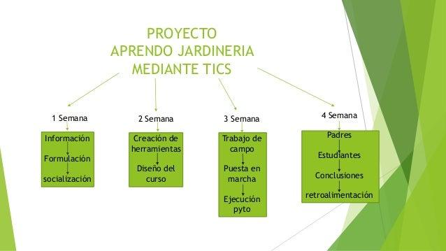 Proyecto prcentaciom 1 for Proyecto de jardineria