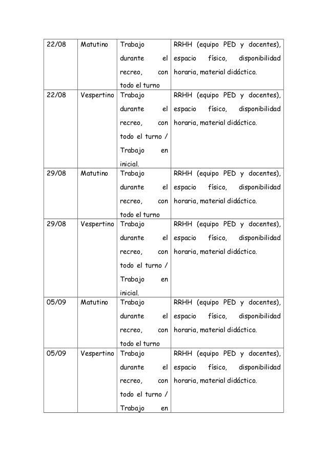 22/08 Matutino Trabajo durante el recreo, con todo el turno RRHH (equipo PED y docentes), espacio físico, disponibilidad h...