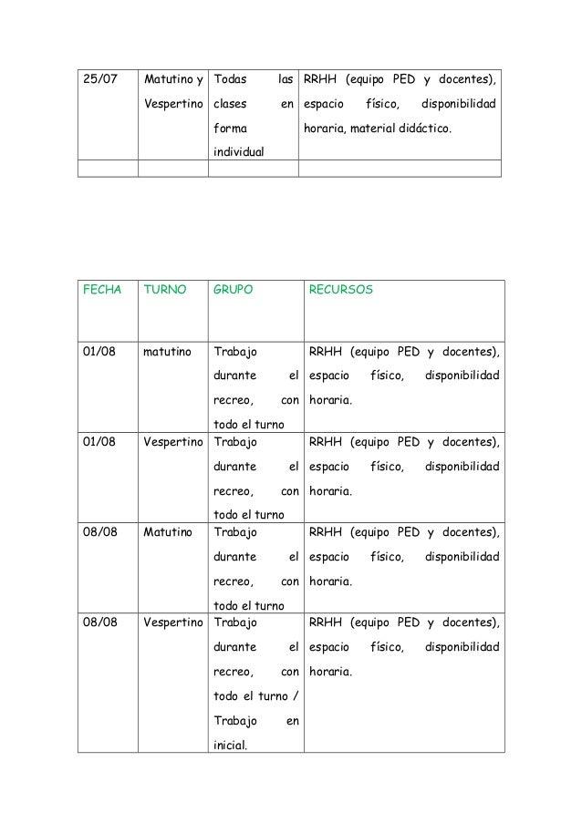 25/07 Matutino y Vespertino Todas las clases en forma individual RRHH (equipo PED y docentes), espacio físico, disponibili...