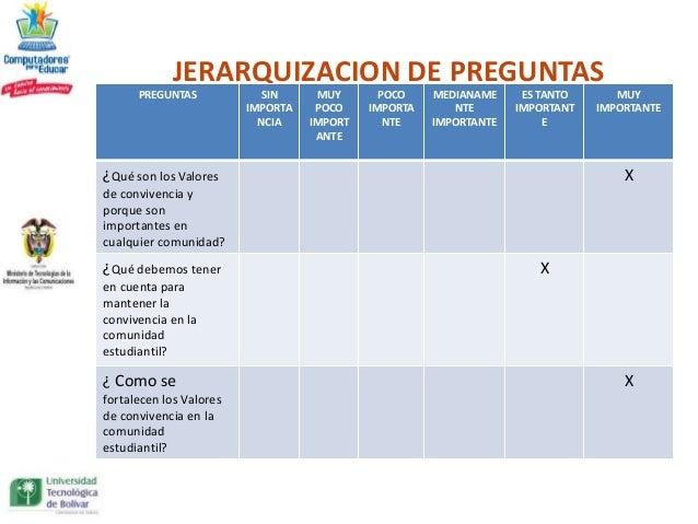JERARQUIZACION DE PREGUNTAS      PREGUNTAS             SIN     MUY       POCO    MEDIANAME     ES TANTO      MUY          ...