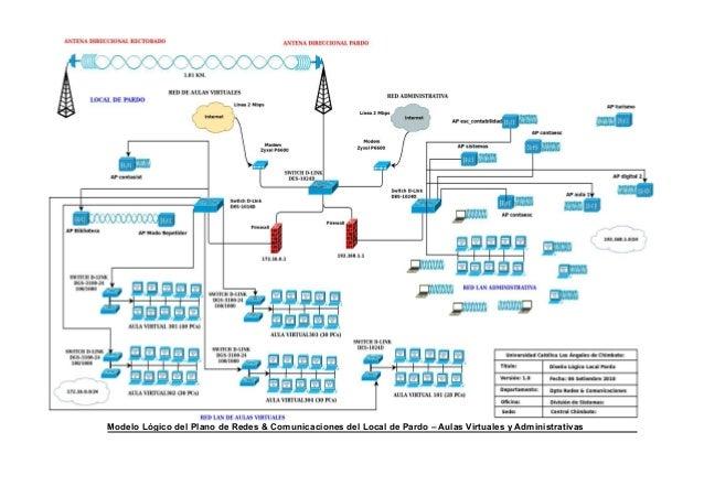 Proyecto de redes cableado estructurado for Red de una oficina