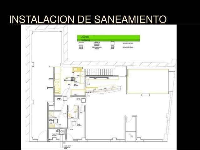Proyecto restaurante italiano for Proyecto restaurante pdf