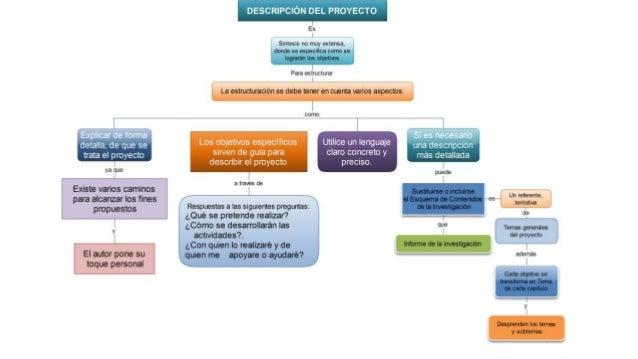 Proyectos jf