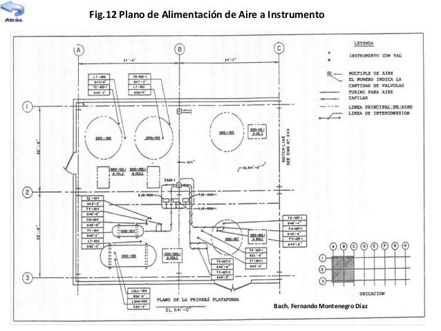 Proyectos de ingenieria for Planos ingenieria civil