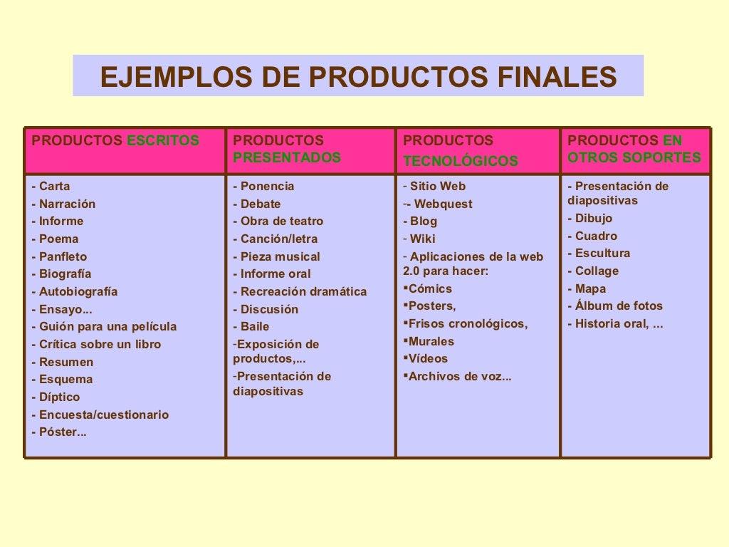 EJEMPLOS DE PRODUCTOS FINALES - Presentación de diapositivas - Dibujo - Cuadro - Escultura - Collage - Mapa - Álbum de fot...