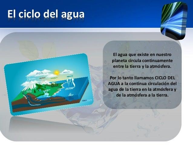 El uso eficiente del agua. Slide 3