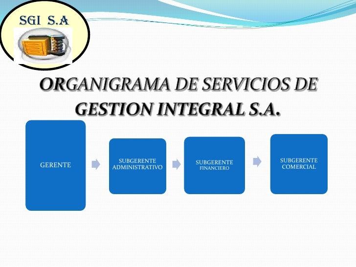 Proyecto servicios de gestion integral s a 2 - Gestion integral de proyectos ...