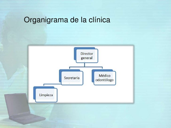 Proyecto sicodem - Proyecto clinica dental ...