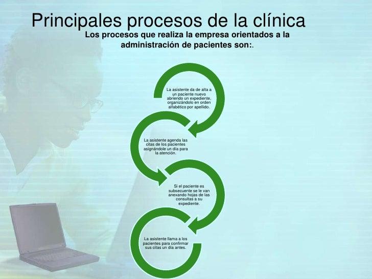 Principales procesos de la clínica      Los procesos que realiza la empresa orientados a la              administración de...