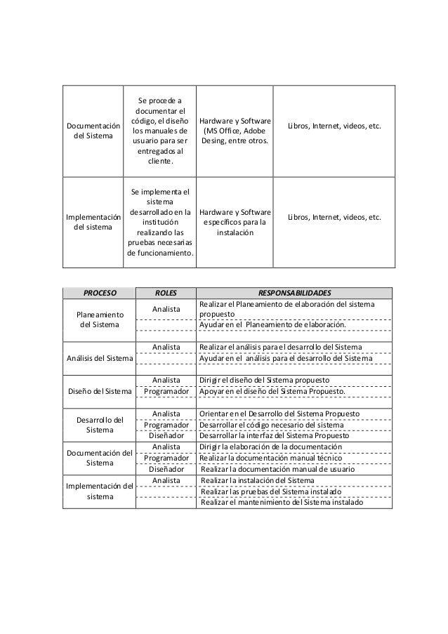 proyecto sistema matriculas