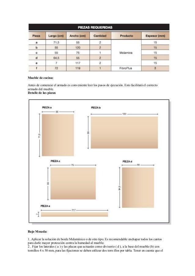 Como hacer muebles de cocina muebles de cocina modulares for Muebles gratis