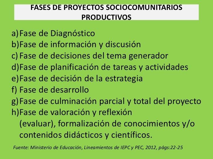 Proyectos sociocomunitarios productivos   1 Slide 3