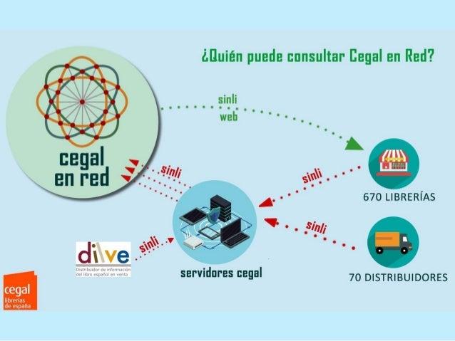 Proyectos tecnológicos cegal: Cegal en Red, Librired y Todostuslibros.com Slide 2