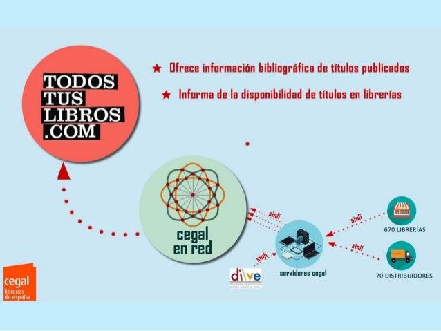 Proyectos tecnológicos cegal: Cegal en Red, Librired y Todostuslibros.com Slide 3