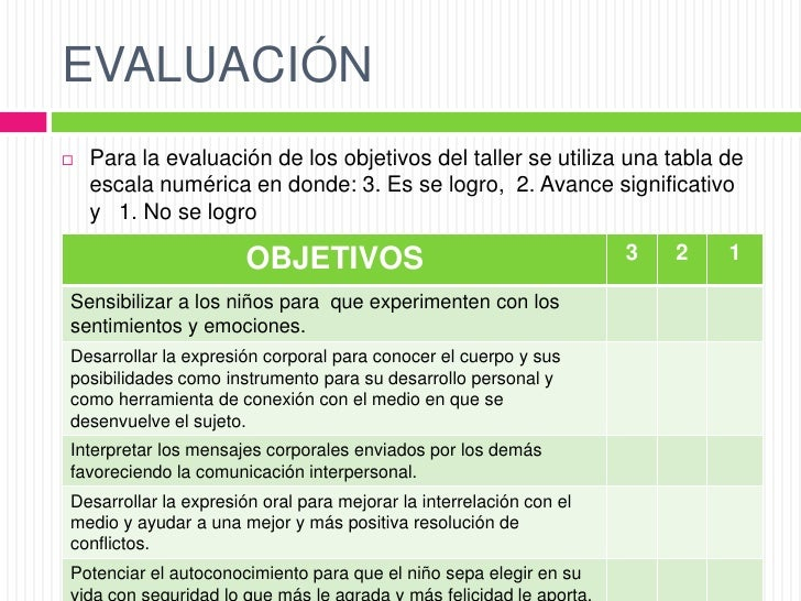 EVALUACIÓN   Para la evaluación de los objetivos del taller se utiliza una tabla de    escala numérica en donde: 3. Es se...