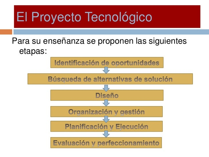 Ict project for Proyecto tecnico ejemplos