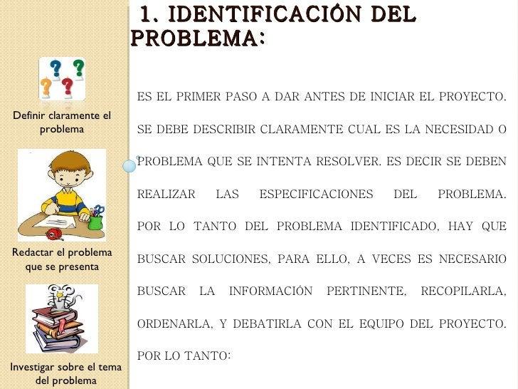 1. IDENTIFICACIÓN DEL                           PROBLEMA:                           ES EL PRIMER PASO A DAR ANTES DE INICI...