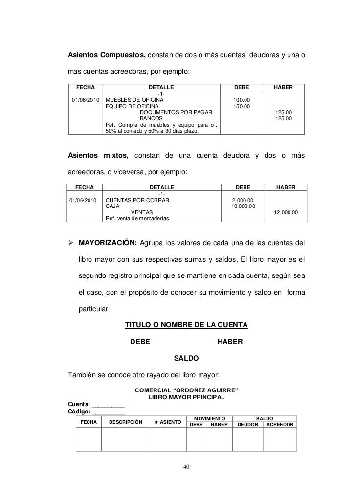 Proyecto contable en monica 8 0 for Ejemplo de mobiliario y equipo de oficina