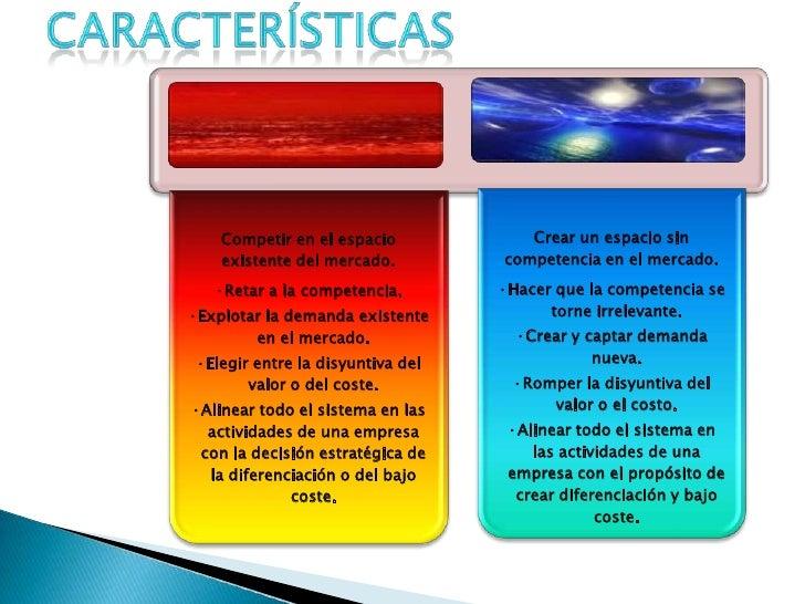 Características <br />