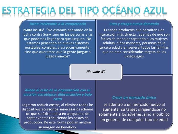 Estrategia del tipo Océano Azul<br />