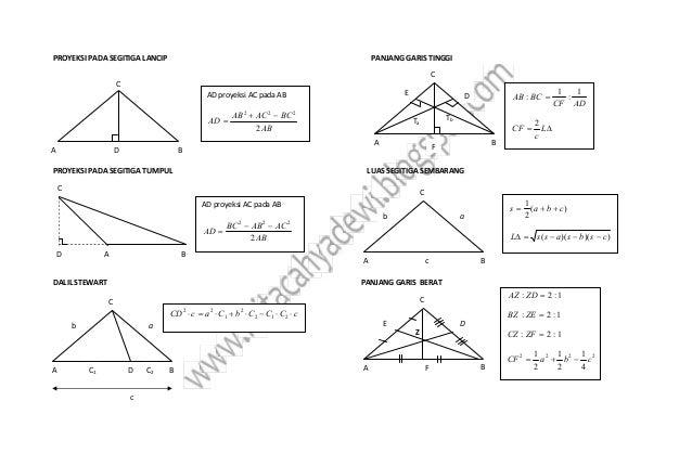Proyeksi pada segitiga lancip
