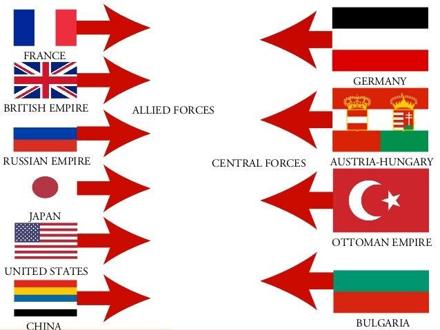 FRANCE  BRITISH EMPIRE  JAPAN  UNITED STATES  CHINA  GERMANY  AUSTRIA-HUNGARY  OTTOMAN EMPIRE  BULGARIA  ALLIED FORCES  RU...