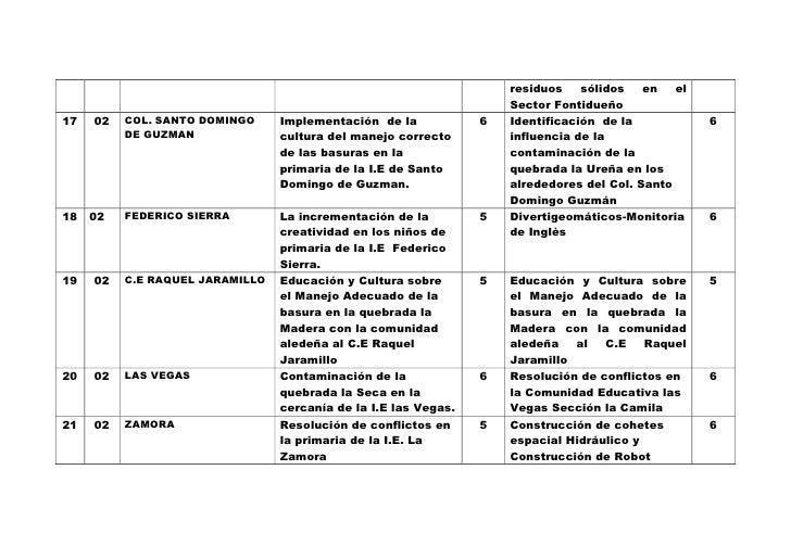 residuos    sólidos   en   el                                                                      Sector Fontidueño 17   ...