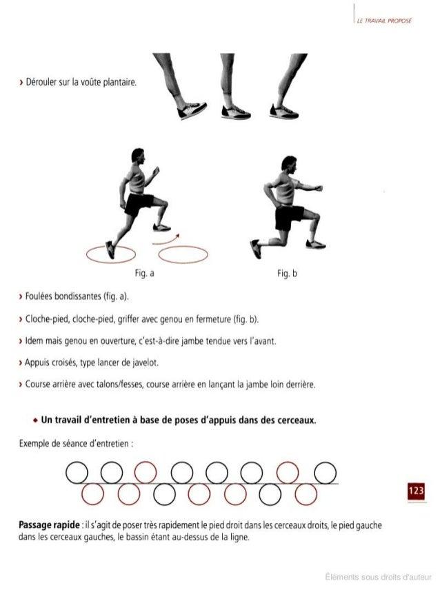 Préparation et entrainement du footballeur