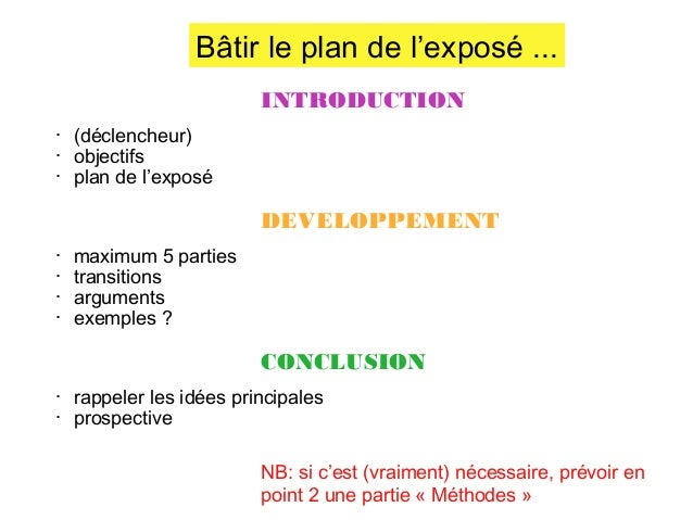 dissertation francais plan apparent