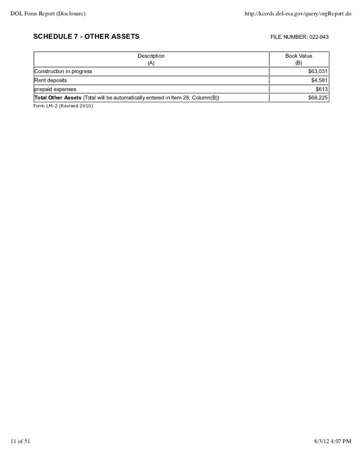Prp dol form report (disclosure)