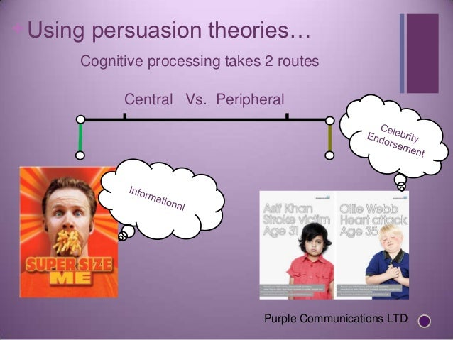 the peripheral route to persuasion