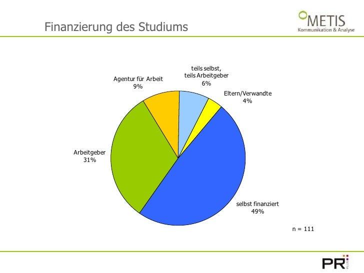 Finanzierung des Studiums<br />