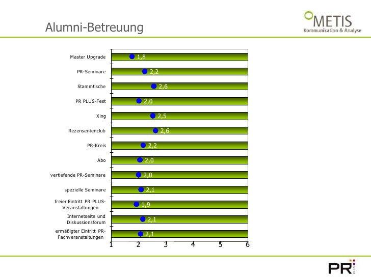 Alumni-Betreuung<br />