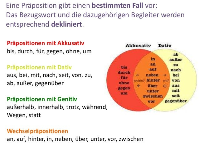 Pr positionen for Gegen dativ oder akkusativ