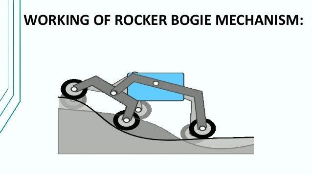 Rocker bogie mechanism (design...