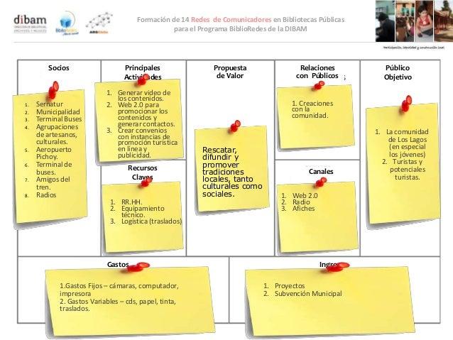 Formación de 14 Redes de Comunicadores en Bibliotecas Públicas                                                 para el Pro...