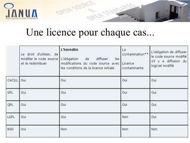 Une licence pour chaque cas...