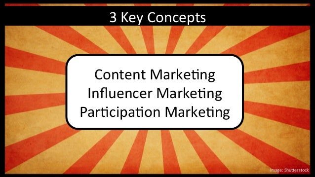 Participation Marketing - ContentCo-Creation,Influencers&Integration for PR Slide 3