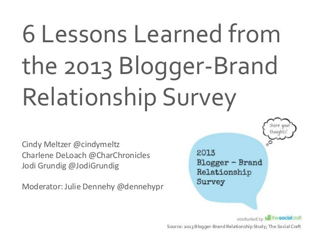 Source: 2013 Blogger-Brand Relationship Study; The Social Craft6 Lessons Learned fromthe 2013 Blogger-BrandRelationship Su...